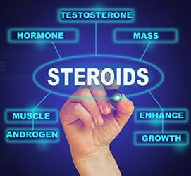 Learn more about testosterone in men and woman at Taylor Medical Group, Atlanta GA